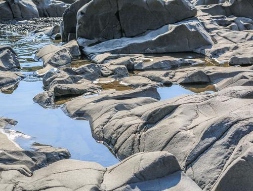 Дудинские водопады